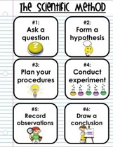 scientific method 2
