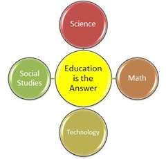 Education is the answer 2